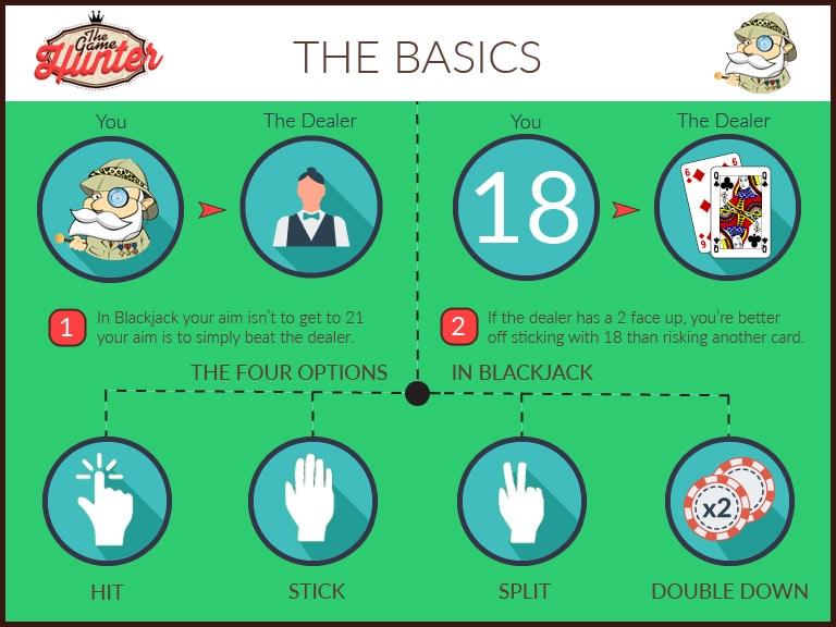 BJ-THE-BASICS