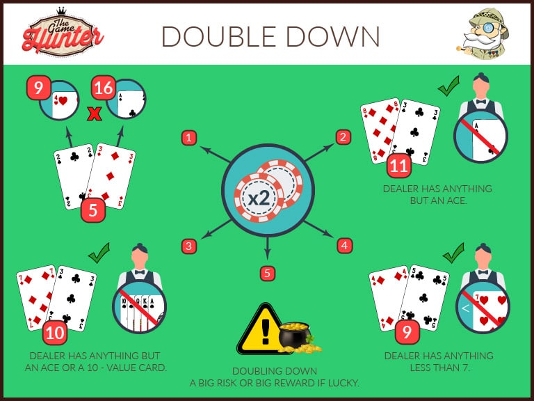 blackjack double
